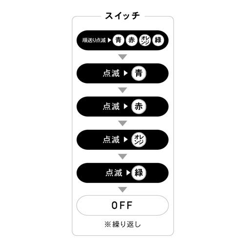 【2021ツアーグッズ】LEDリストバンド